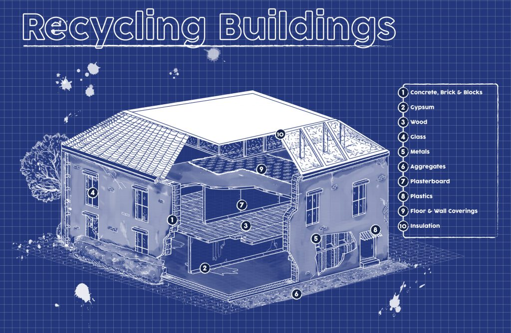 Infographic Of The Day Recycling Buildings 10 Building